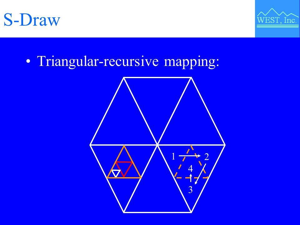 S-Draw Triangular-recursive mapping: 1 2 3 4