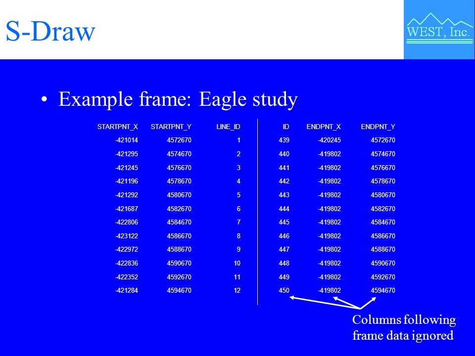 S-Draw Example frame: Eagle study STARTPNT_XSTARTPNT_YLINE_IDIDENDPNT_XENDPNT_Y -42101445726701439-4202454572670 -42129545746702440-4198024574670 -42124545766703441-4198024576670 -42119645786704442-4198024578670 -42129245806705443-4198024580670 -42168745826706444-4198024582670 -42280645846707445-4198024584670 -42312245866708446-4198024586670 -42297245886709447-4198024588670 -422836459067010448-4198024590670 -422352459267011449-4198024592670 -421284459467012450-4198024594670 Columns following frame data ignored