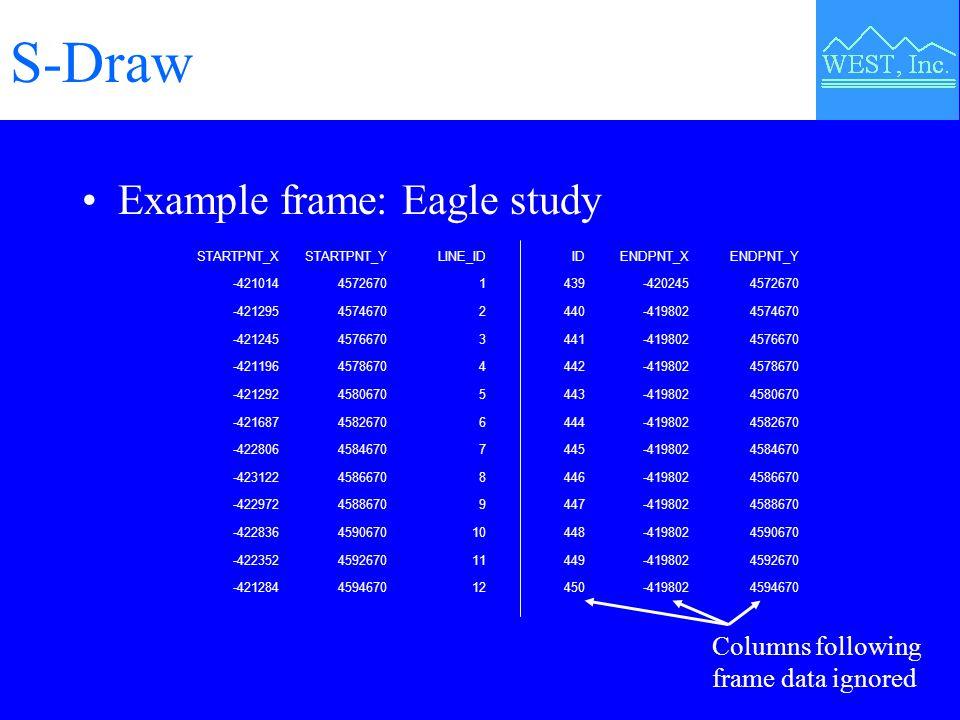 S-Draw Example frame: Eagle study STARTPNT_XSTARTPNT_YLINE_IDIDENDPNT_XENDPNT_Y -42101445726701439-4202454572670 -42129545746702440-4198024574670 -421