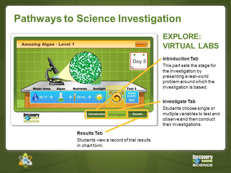 Pathways to Science Investigation DEMONSTRATE Online Assessments pair formative assessment tools with dynamic content.