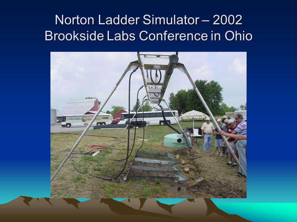 Norton Ladder Simulator – 2002 Brookside Labs Conference in Ohio