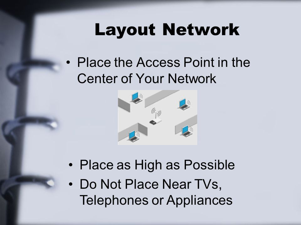 Layout Network Place the Access Point in the Center of Your Network Place as High as Possible Do Not Place Near TVs, Telephones or Appliances
