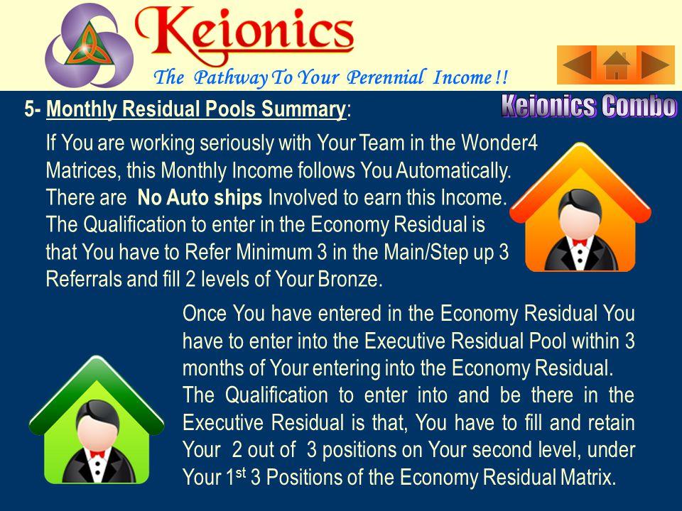 5- Monthly Residual Bonus Pools : b) Executive Residual LevelsPositionsBonus Max. 13515 29545 3275135 48110810 5243102430 672953645 721871021870 86561