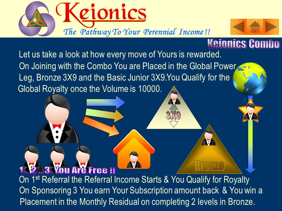 Direct Income for YourPersonal Efforts Monthly Royalty fromthe Entire CompanyGenealogy A Monthly Residual Income from Your Genealogy Propelling You towards Your Financial Freedom Your Team Efforts of 9 levels through 2 Basic & 4 Wonder4 Matrices The Keionics Main Compensation Plan is designed to Reward You from the Start where You enjoy the Travel services and a Wonderful One time Income while building Up a Powerful Monthly Income.