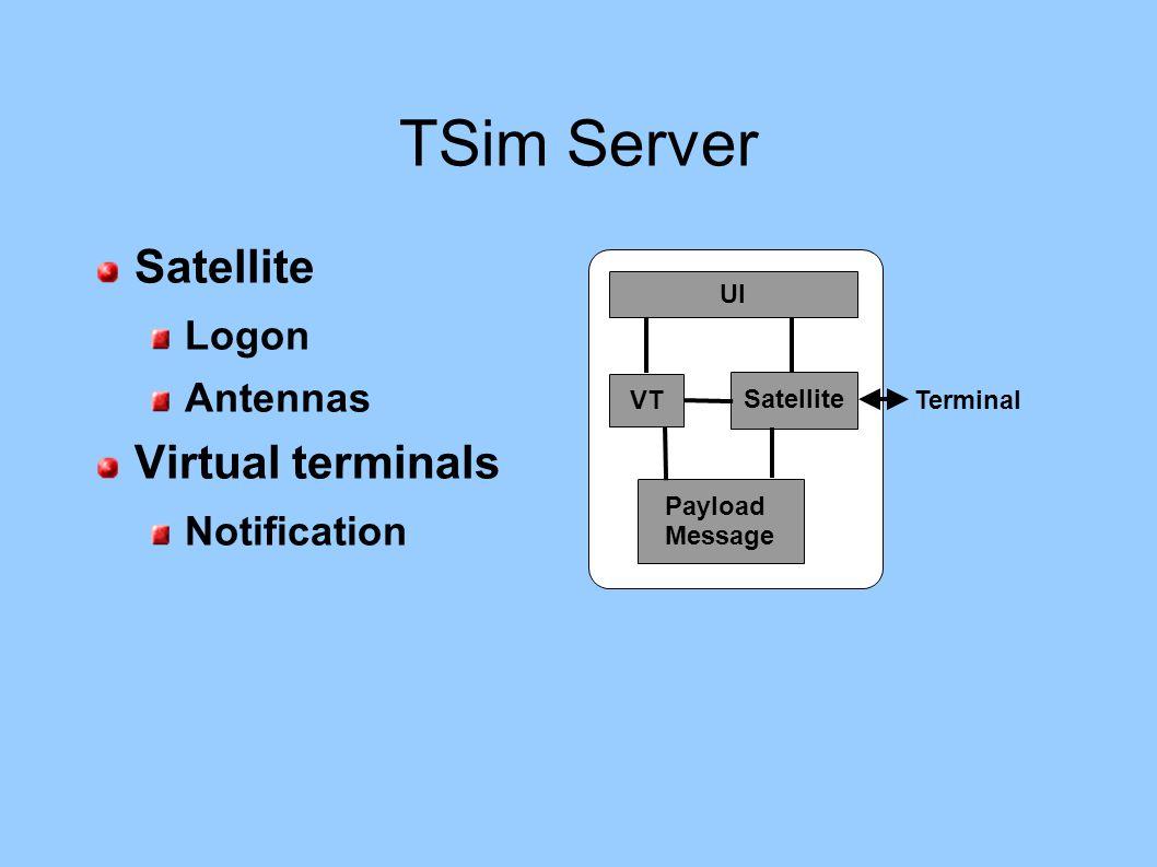 TSim Server Satellite Logon Antennas Virtual terminals Notification UI Satellite VT Payload Message Terminal