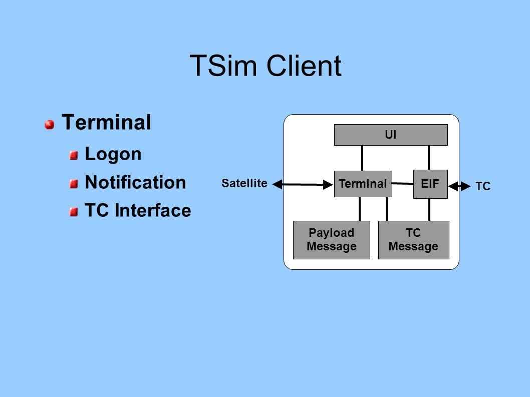 TSim Client Terminal Logon Notification TC Interface UI Terminal EIF Payload Message TC Message TC Satellite