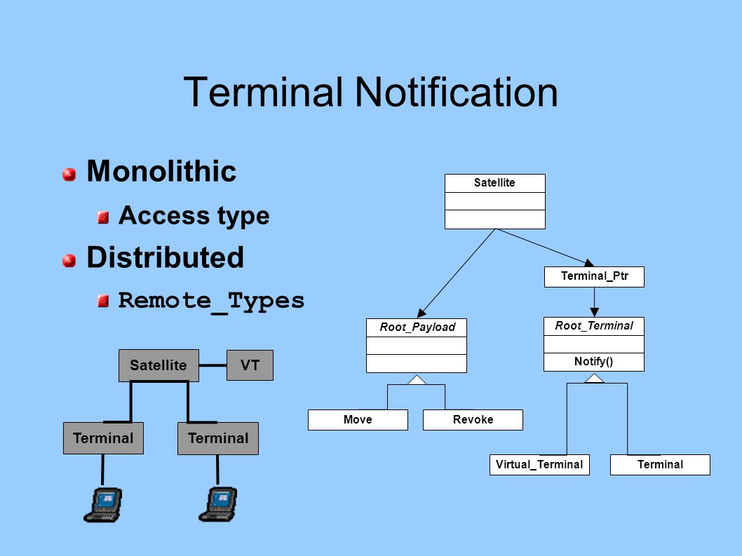 Terminal Notification Monolithic Access type Distributed Remote_Types Satellite Terminal VT SatelliteRoot_Terminal Notify() Root_Payload Terminal_Ptr