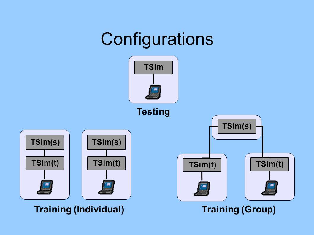 Configurations TSim Testing TSim(t) TSim(s) TSim(t) TSim(s) Training (Individual) TSim(t) TSim(s) TSim(t) Training (Group)