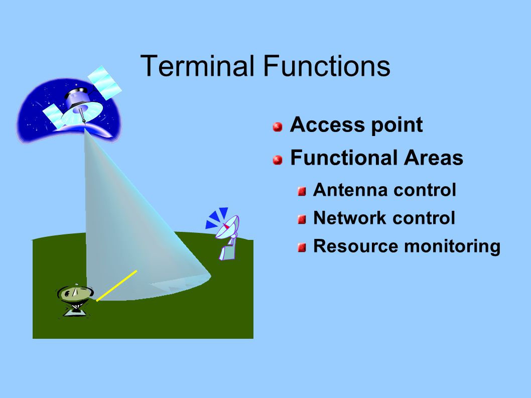 Terminal Functions Access point Functional Areas Antenna control Network control Resource monitoring