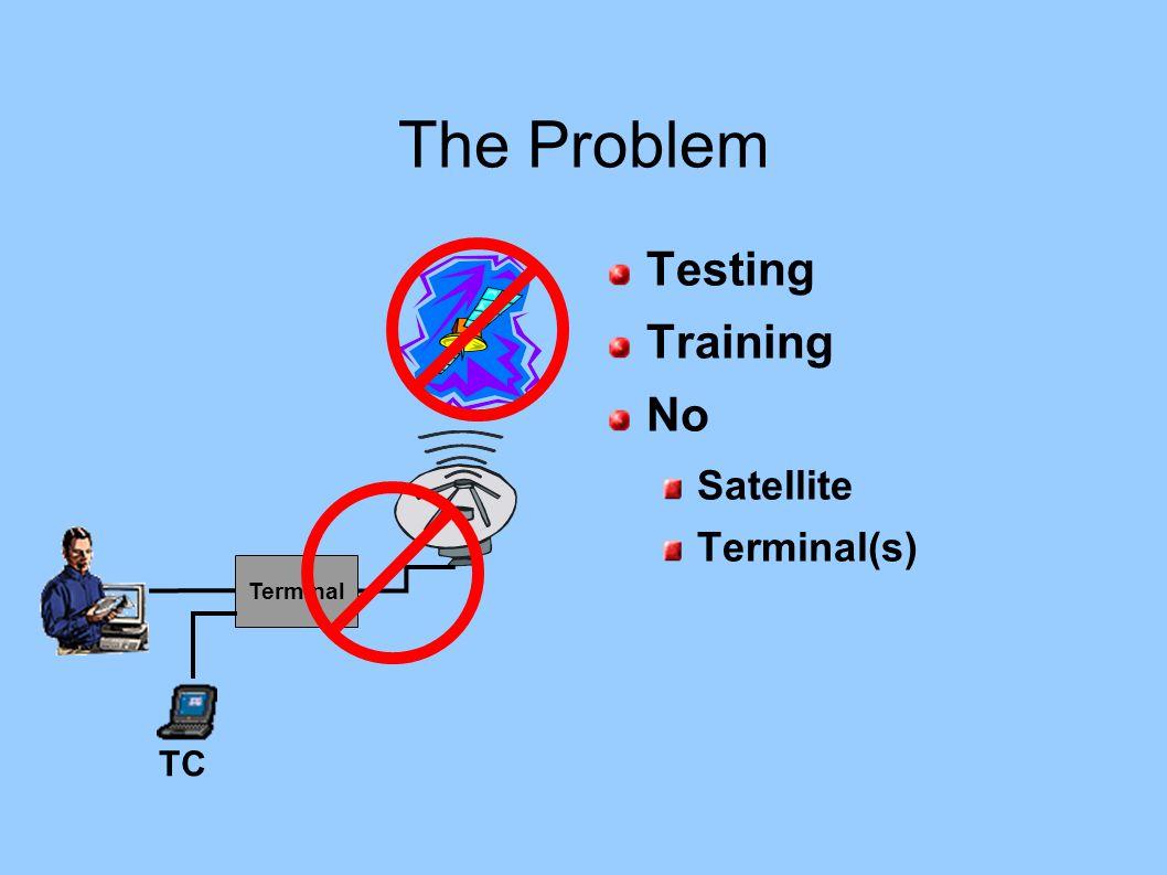 The Problem Testing Training No Satellite Terminal(s) Terminal TC