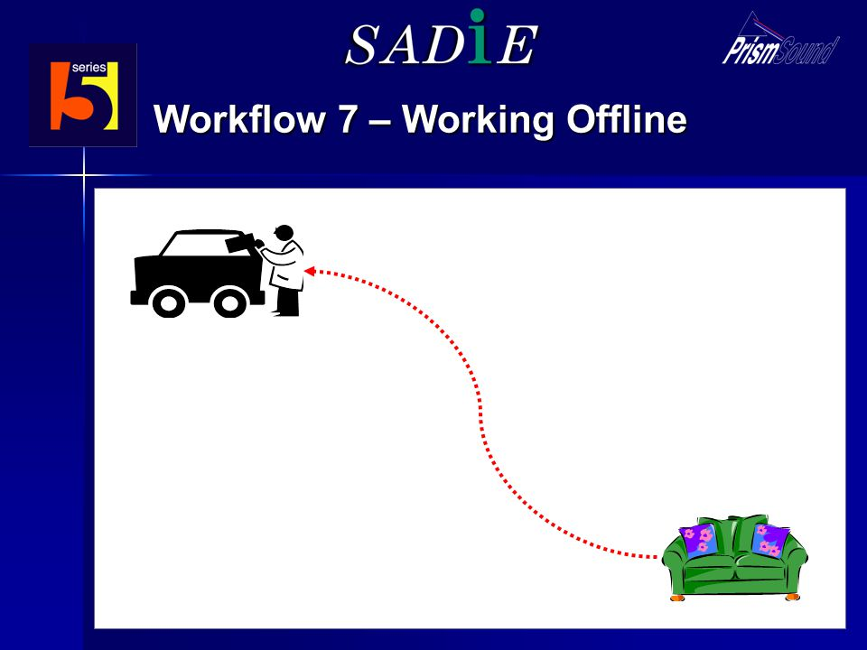 Workflow 7 – Working Offline
