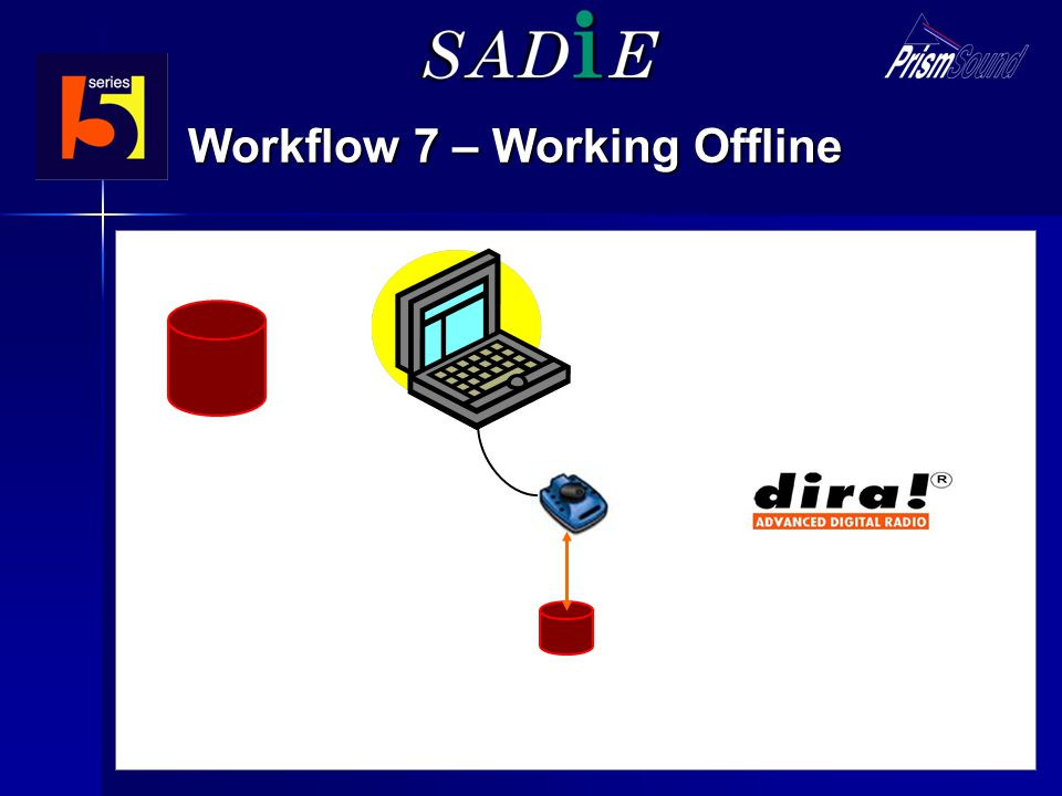 SADiE reconnected to broadcast network SADiE updates dira! take data card with projects online status Dira! updates SADiE with project information SAD