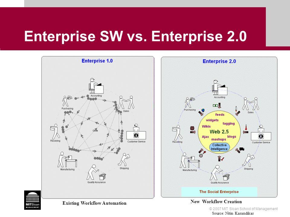 © 2007 MIT Sloan School of Management Enterprise SW vs.