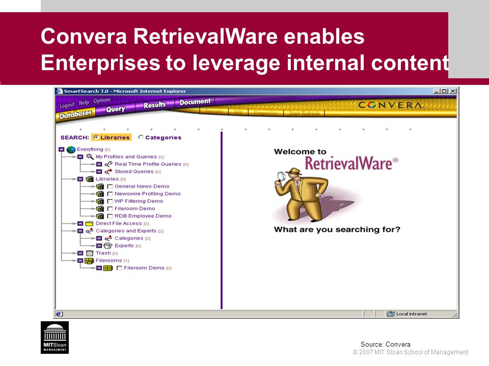 © 2007 MIT Sloan School of Management Convera RetrievalWare enables Enterprises to leverage internal content Source: Convera