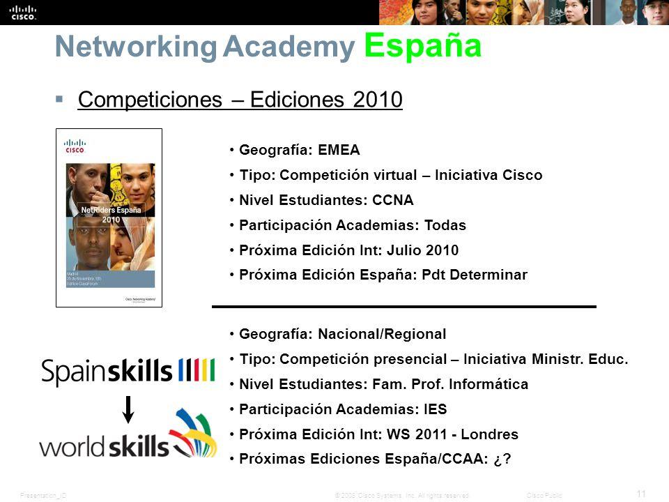 Presentation_ID 11 © 2008 Cisco Systems, Inc. All rights reserved.Cisco Public Competiciones – Ediciones 2010 Geografía: EMEA Tipo: Competición virtua