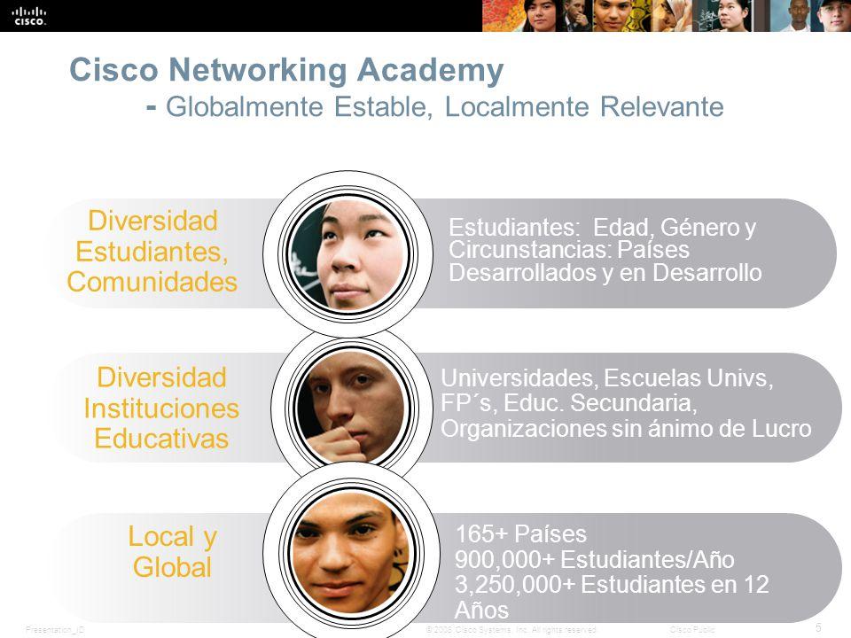 Presentation_ID 16 © 2008 Cisco Systems, Inc.