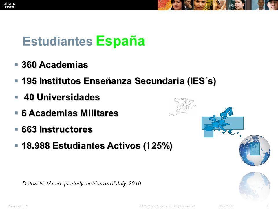 Presentation_ID 7 © 2008 Cisco Systems, Inc. All rights reserved.Cisco Public Estudiantes España 360 Academias 360 Academias 195 Institutos Enseñanza