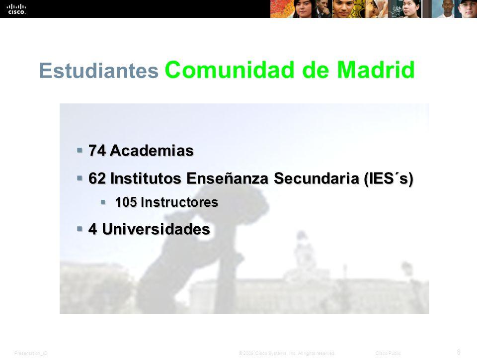 Presentation_ID 8 © 2008 Cisco Systems, Inc. All rights reserved.Cisco Public Estudiantes Comunidad de Madrid 74 Academias 74 Academias 62 Institutos