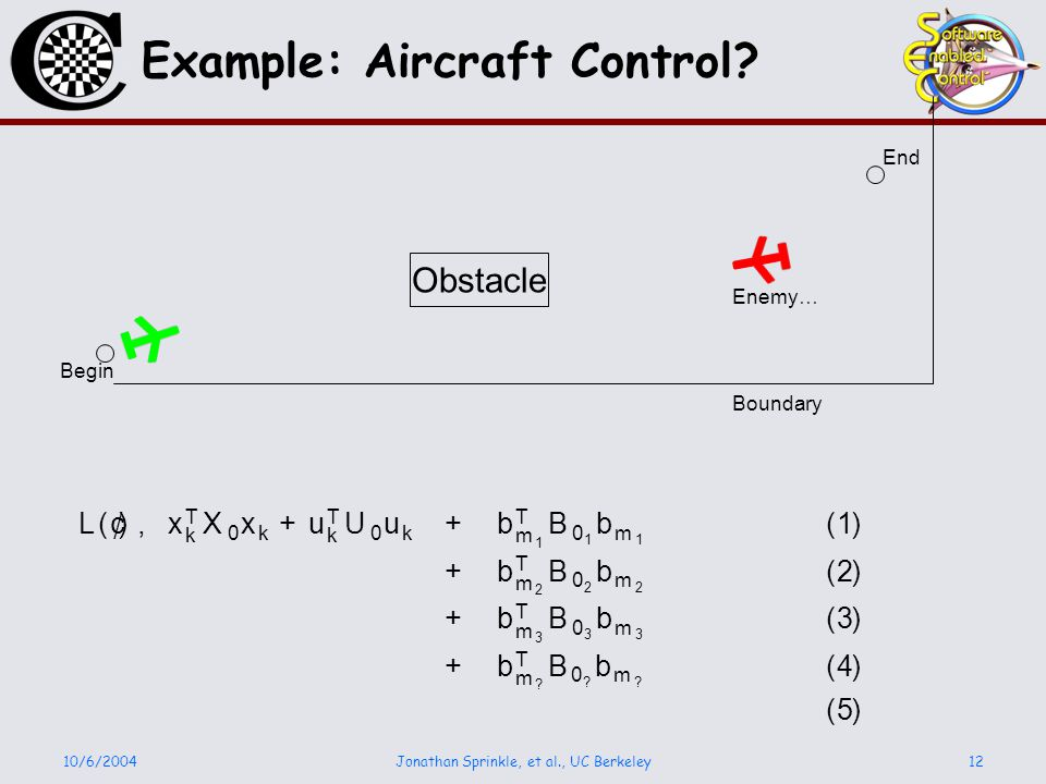 10/6/2004Jonathan Sprinkle, et al., UC Berkeley12 Example: Aircraft Control? Enemy… Begin End Obstacle Boundary L ( ¢ ), x T k X 0 x k + u T k U 0 u k