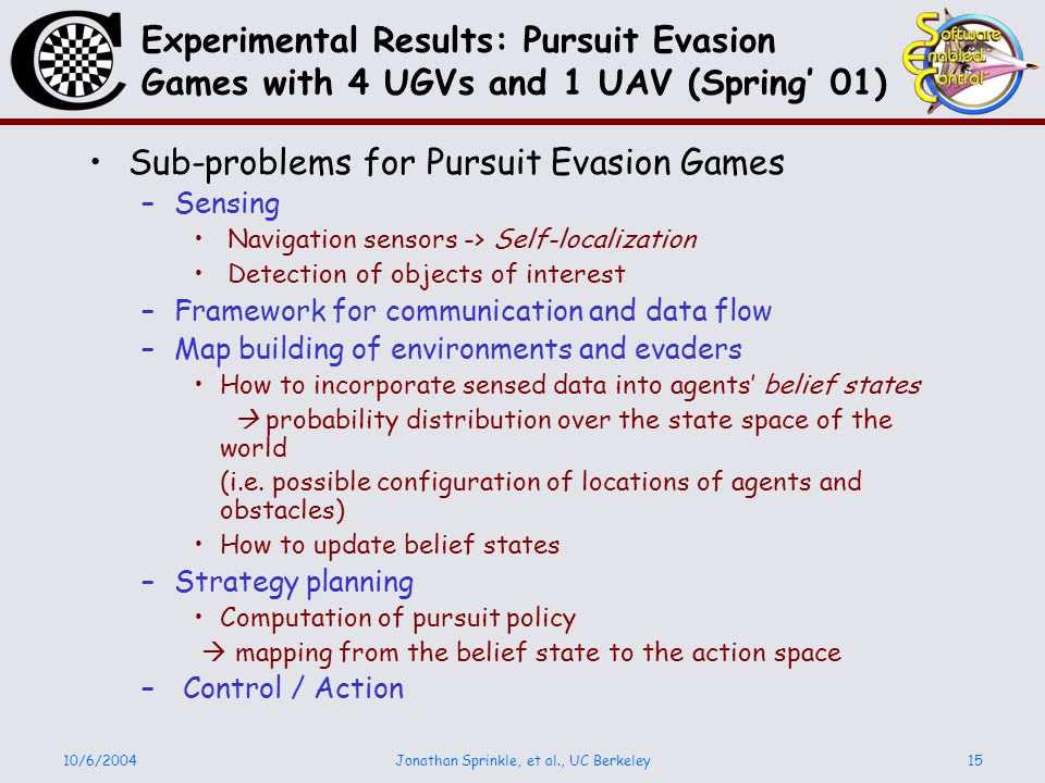 10/6/2004Jonathan Sprinkle, et al., UC Berkeley15 Experimental Results: Pursuit Evasion Games with 4 UGVs and 1 UAV (Spring 01) Sub-problems for Pursuit Evasion Games –Sensing Navigation sensors -> Self-localization Detection of objects of interest –Framework for communication and data flow –Map building of environments and evaders How to incorporate sensed data into agents belief states probability distribution over the state space of the world (i.e.