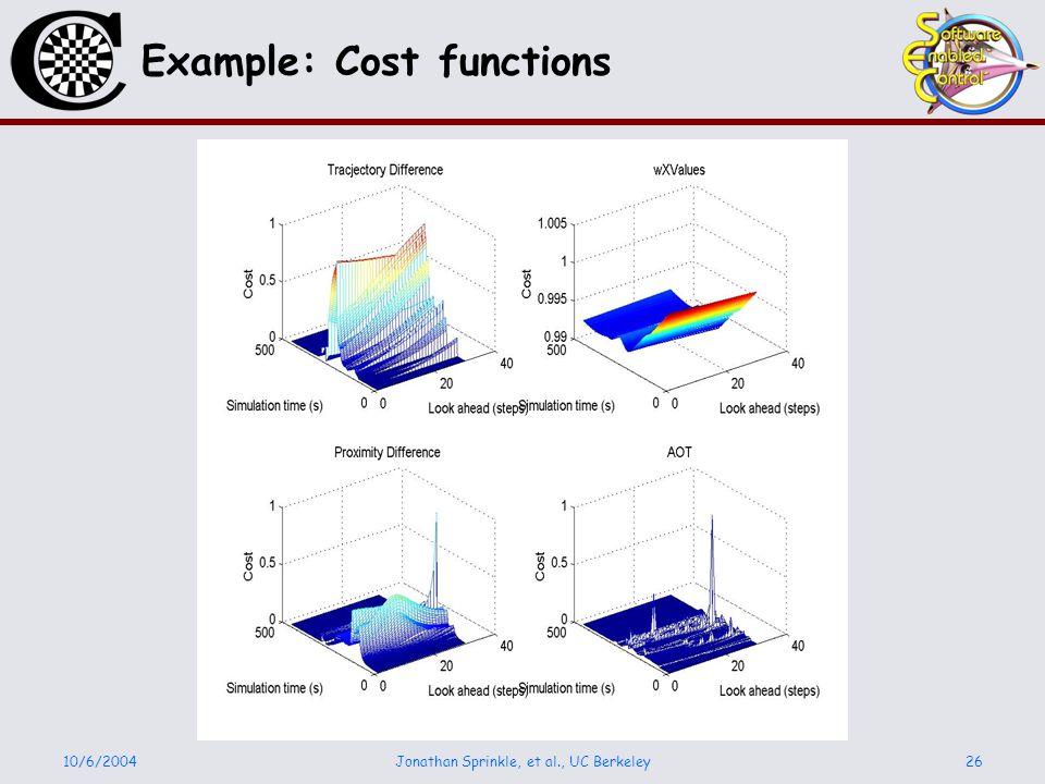 10/6/2004Jonathan Sprinkle, et al., UC Berkeley26 Example: Cost functions
