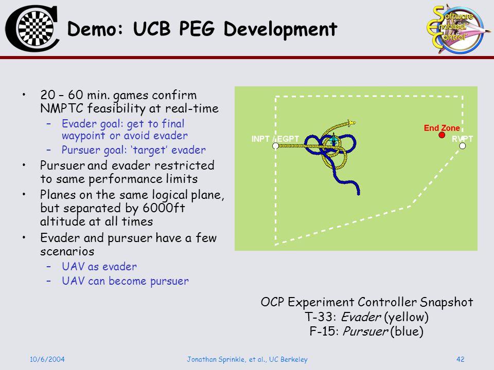 10/6/2004Jonathan Sprinkle, et al., UC Berkeley42 Demo: UCB PEG Development 20 – 60 min. games confirm NMPTC feasibility at real-time –Evader goal: ge