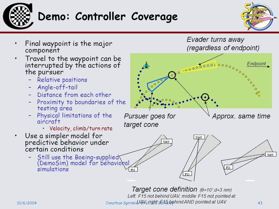 10/6/2004Jonathan Sprinkle, et al., UC Berkeley43 Demo: Controller Coverage Final waypoint is the major component Travel to the waypoint can be interrupted by the actions of the pursuer –Relative positions –Angle-off-tail –Distance from each other –Proximity to boundaries of the testing area –Physical limitations of the aircraft Velocity, climb/turn rate Use a simpler model for predictive behavior under certain conditions –Still use the Boeing-supplied (DemoSim) model for behavioral simulations Approx.