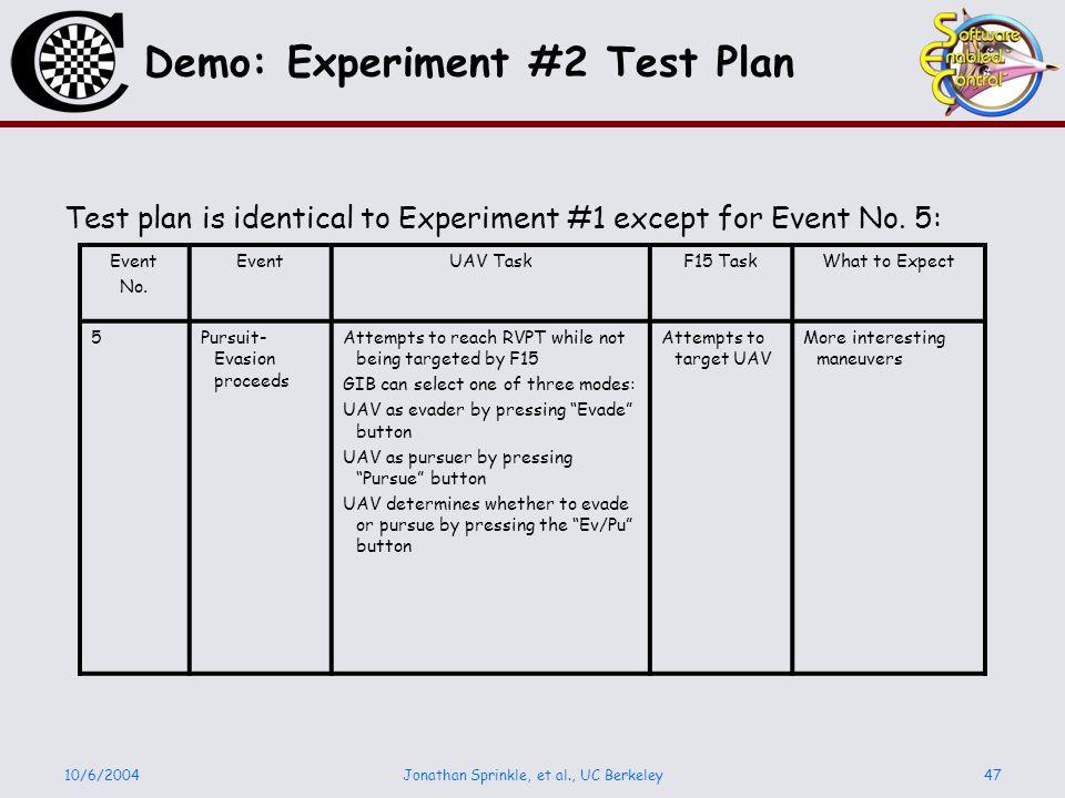10/6/2004Jonathan Sprinkle, et al., UC Berkeley47 Demo: Experiment #2 Test Plan Event No. EventUAV TaskF15 TaskWhat to Expect 5Pursuit- Evasion procee