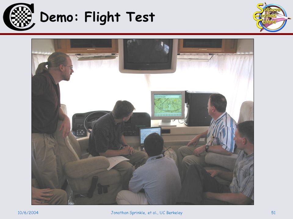 10/6/2004Jonathan Sprinkle, et al., UC Berkeley51 Demo: Flight Test