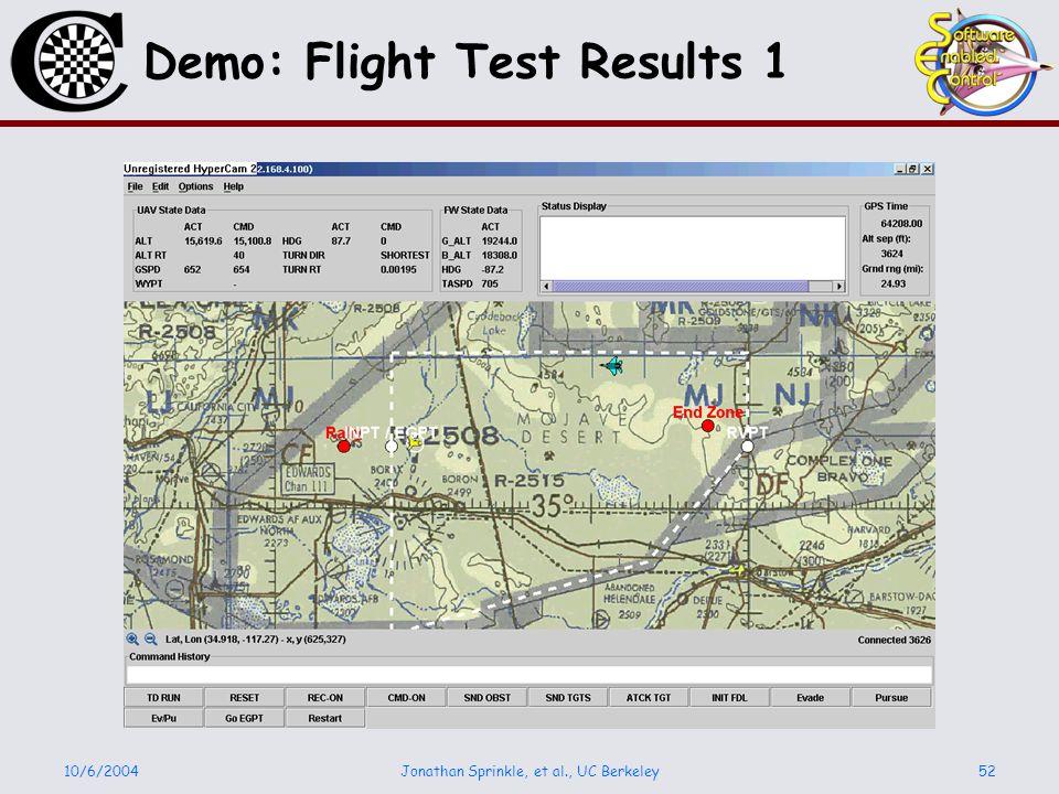 10/6/2004Jonathan Sprinkle, et al., UC Berkeley52 Demo: Flight Test Results 1
