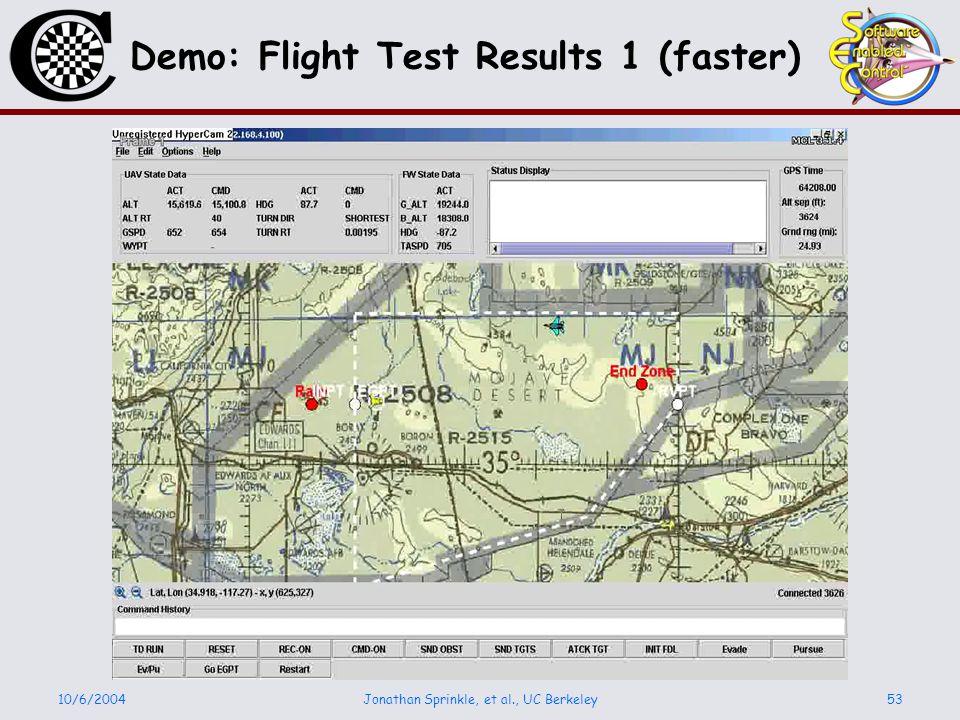 10/6/2004Jonathan Sprinkle, et al., UC Berkeley53 Demo: Flight Test Results 1 (faster)