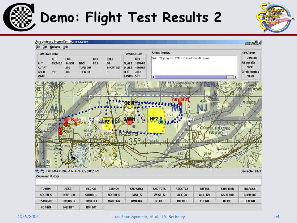 10/6/2004Jonathan Sprinkle, et al., UC Berkeley54 Demo: Flight Test Results 2
