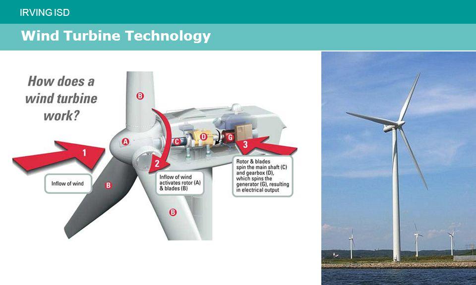IRVING ISD Wind Turbine Technology