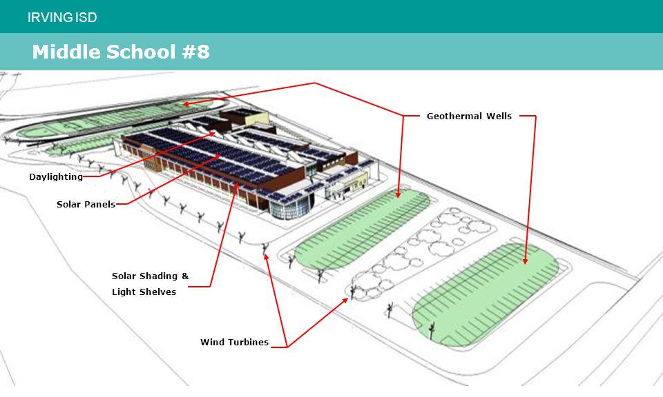 IRVING ISD Middle School #8 Geothermal Wells Wind Turbines Solar Panels Daylighting Solar Shading & Light Shelves