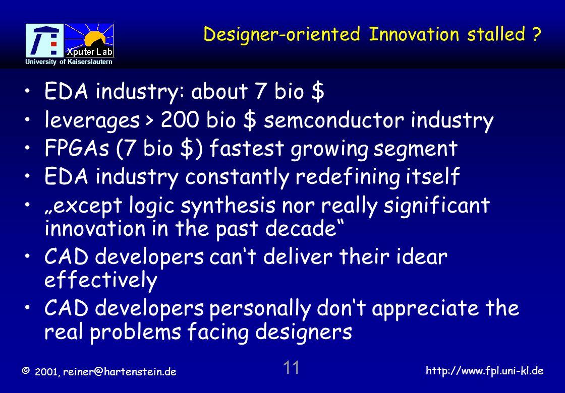© 2001, reiner@hartenstein.de http://www.fpl.uni-kl.de University of Kaiserslautern 11 Designer-oriented Innovation stalled ? EDA industry: about 7 bi