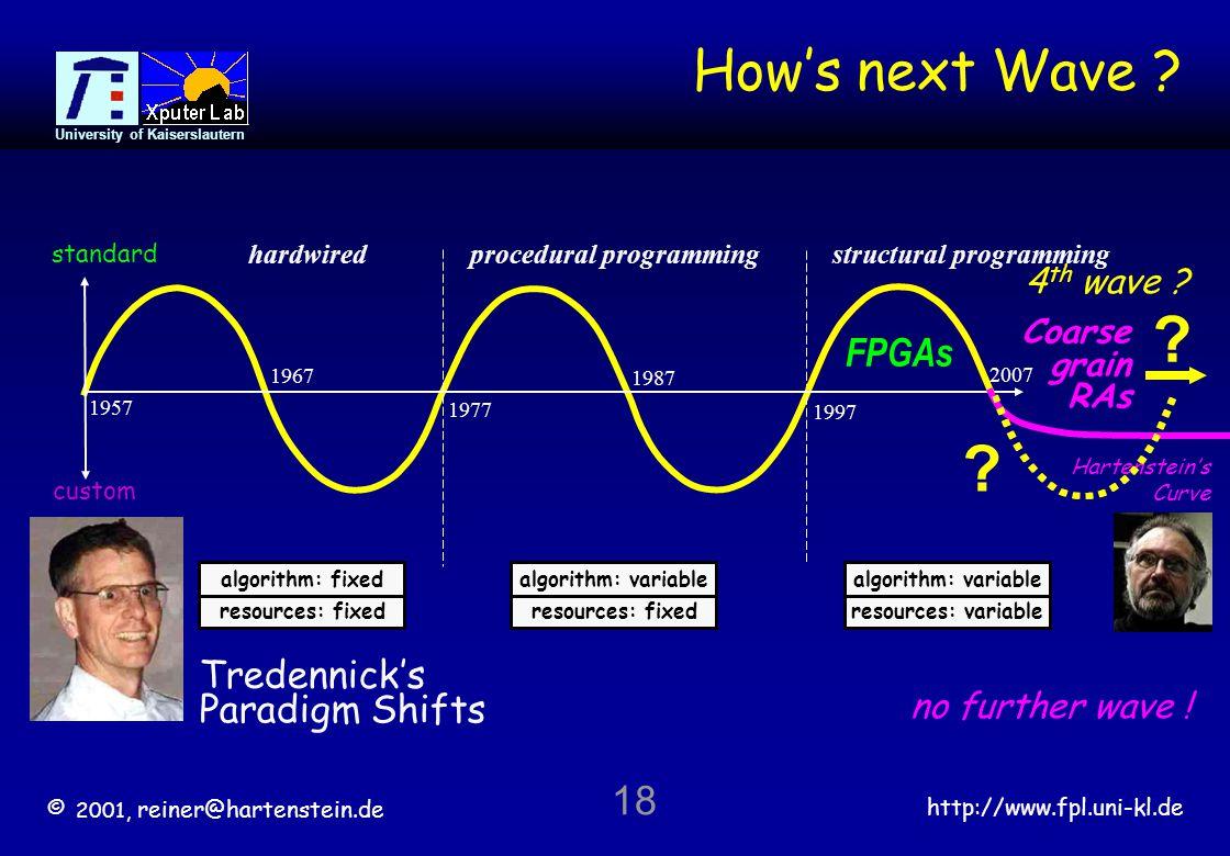 © 2001, reiner@hartenstein.de http://www.fpl.uni-kl.de University of Kaiserslautern 18 Hows next Wave .