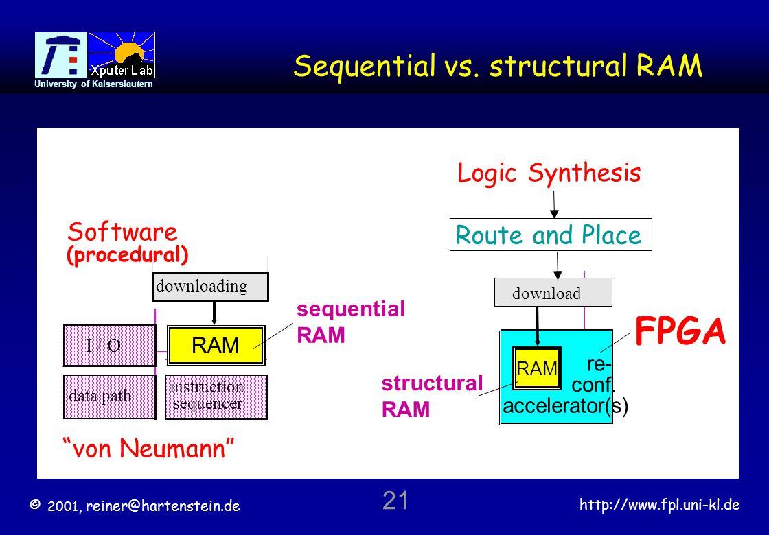 © 2001, reiner@hartenstein.de http://www.fpl.uni-kl.de University of Kaiserslautern 21 Sequential vs.