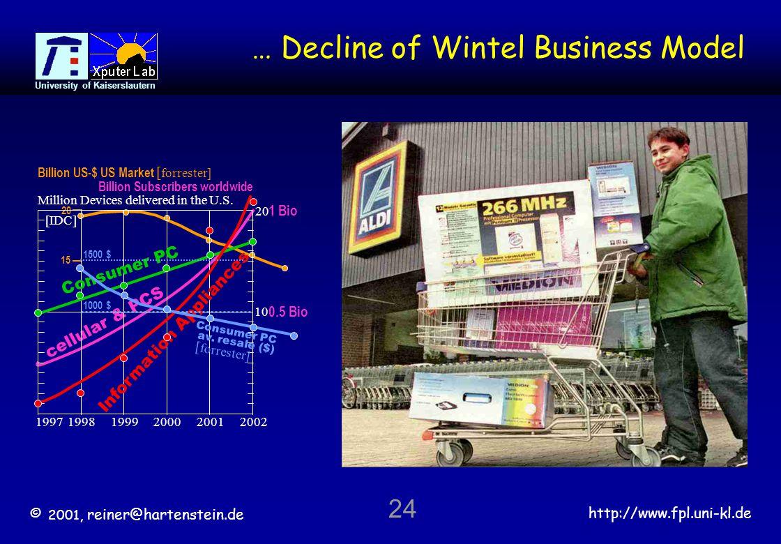 © 2001, reiner@hartenstein.de http://www.fpl.uni-kl.de University of Kaiserslautern 24 … Decline of Wintel Business Model Billion Subscribers worldwid