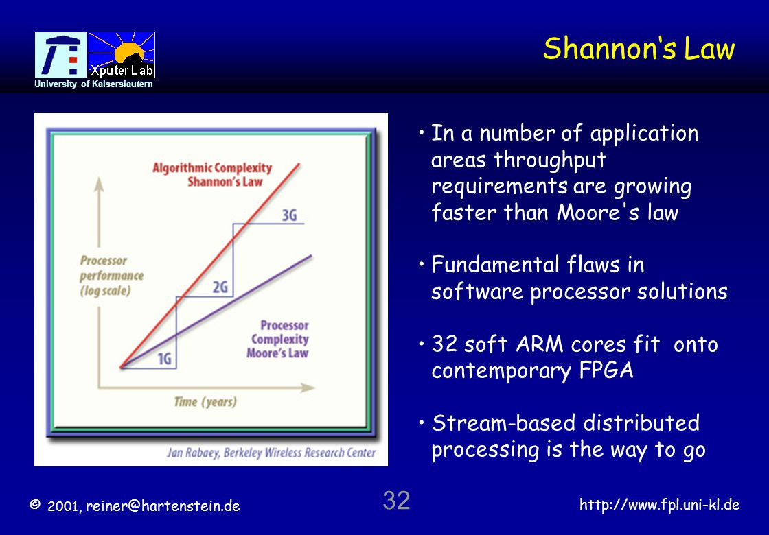 © 2001, reiner@hartenstein.de http://www.fpl.uni-kl.de University of Kaiserslautern 32 Shannons Law In a number of application areas throughput requirements are growing faster than Moore s law Fundamental flaws in software processor solutions 32 soft ARM cores fit onto contemporary FPGA Stream-based distributed processing is the way to go