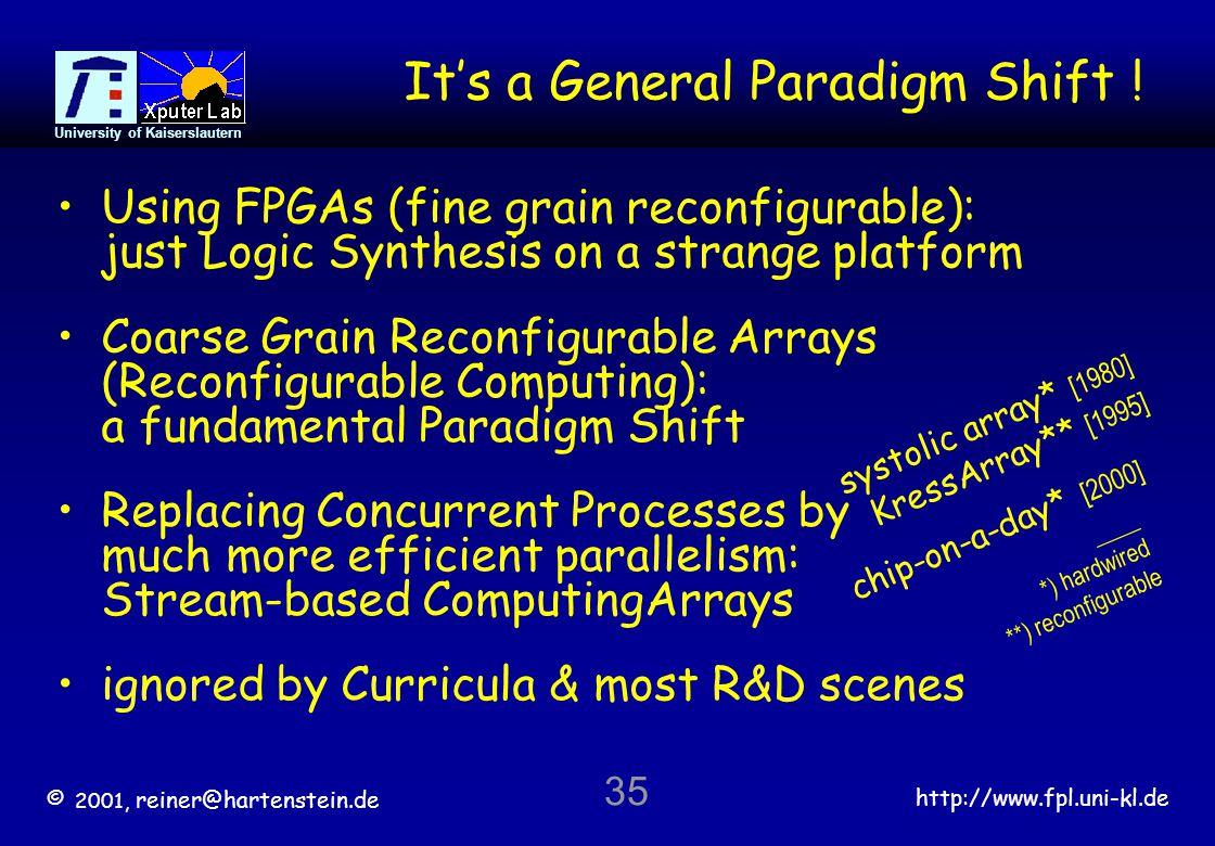 © 2001, reiner@hartenstein.de http://www.fpl.uni-kl.de University of Kaiserslautern 35 Its a General Paradigm Shift ! Using FPGAs (fine grain reconfig