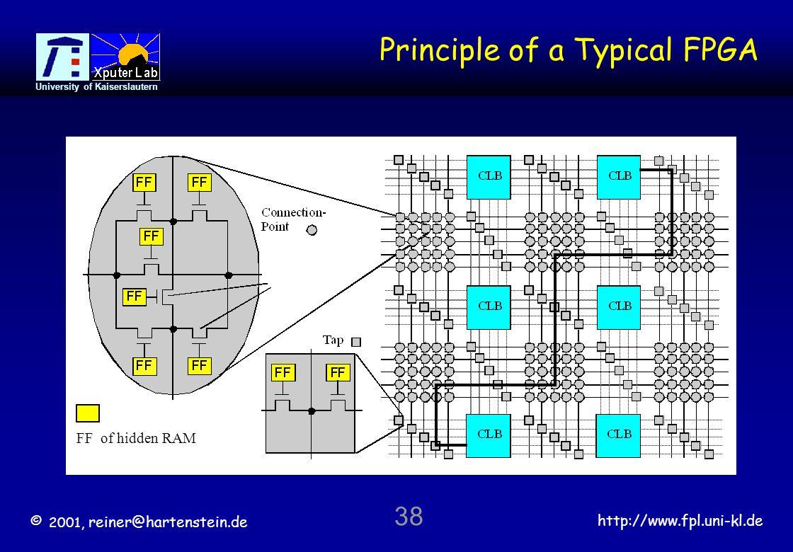 © 2001, reiner@hartenstein.de http://www.fpl.uni-kl.de University of Kaiserslautern 38 Principle of a Typical FPGA FF of hidden RAM
