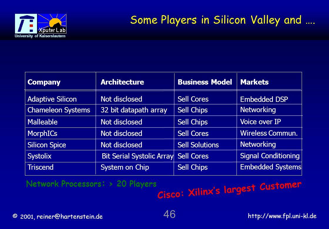 © 2001, reiner@hartenstein.de http://www.fpl.uni-kl.de University of Kaiserslautern 46 TriscendSystem on ChipSell Chips Embedded Systems Company Adapt
