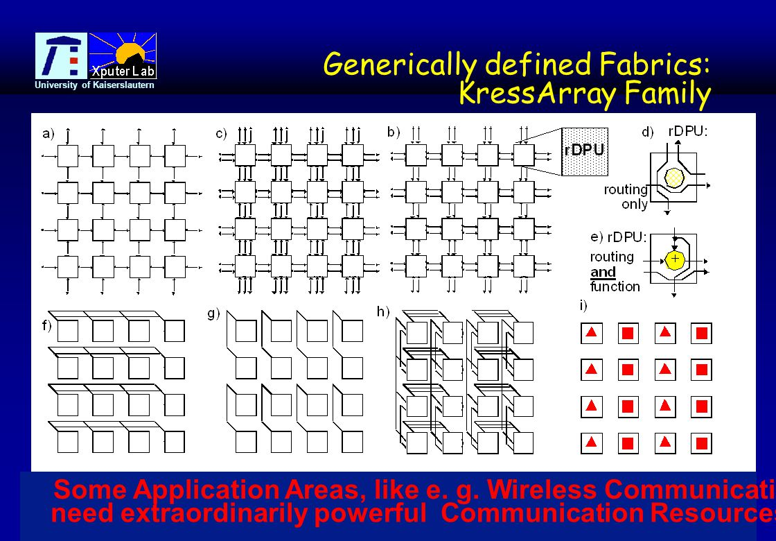 © 2001, reiner@hartenstein.de http://www.fpl.uni-kl.de University of Kaiserslautern 50 Generically defined Fabrics: KressArray Family Some Application Areas, like e.