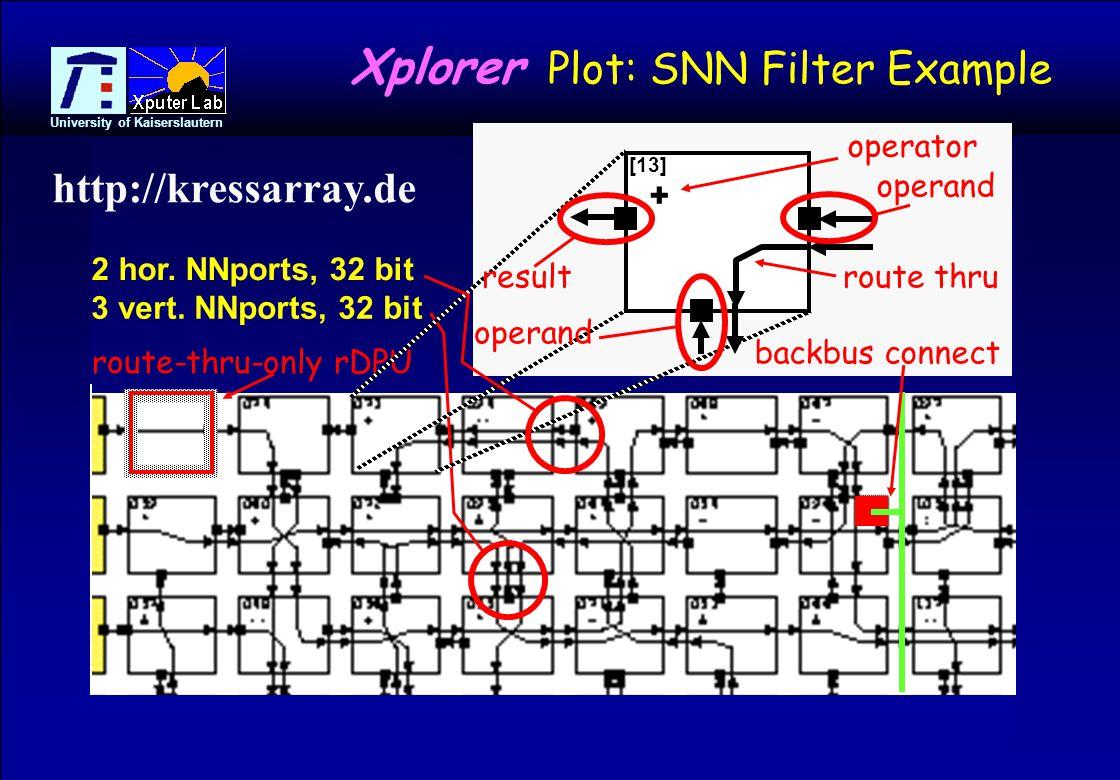 © 2001, reiner@hartenstein.de http://www.fpl.uni-kl.de University of Kaiserslautern 58 route-thru-only rDPU 3 vert.