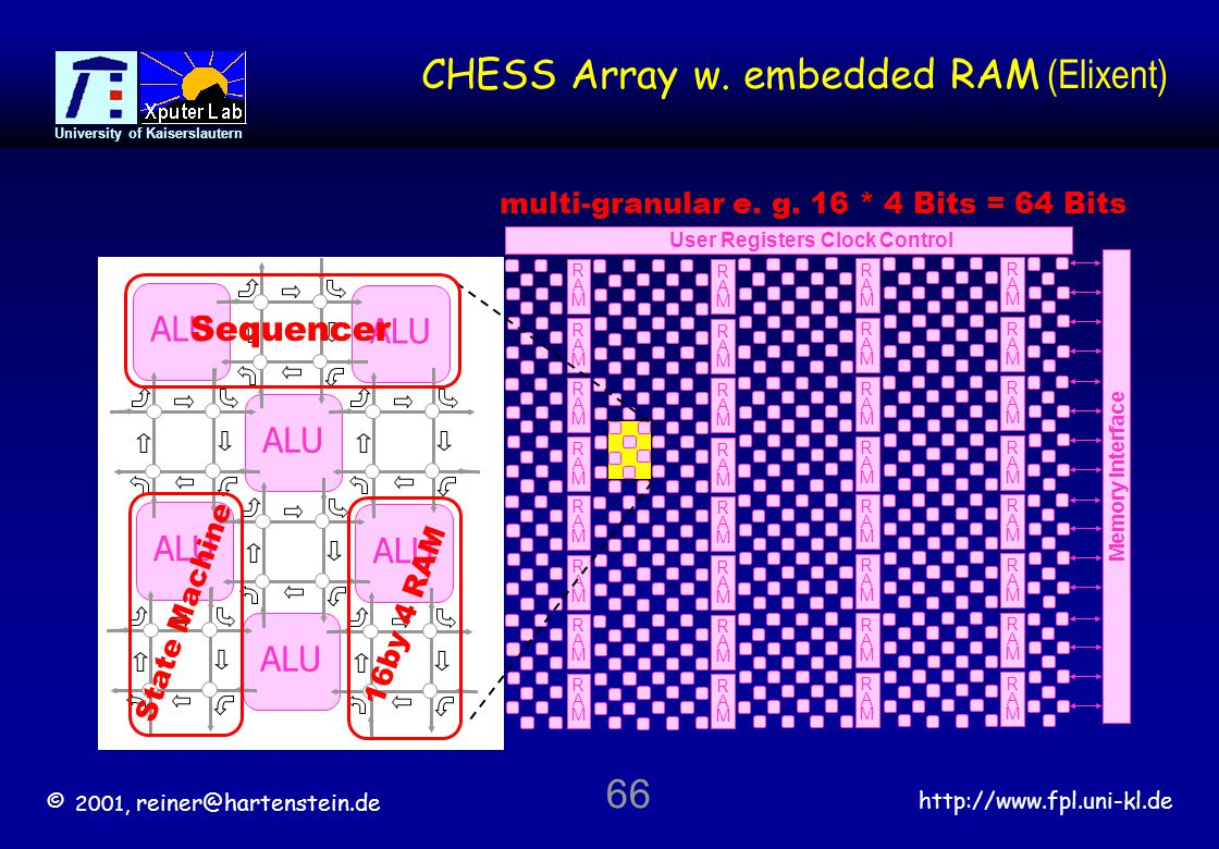 © 2001, reiner@hartenstein.de http://www.fpl.uni-kl.de University of Kaiserslautern 66 CHESS Array w.