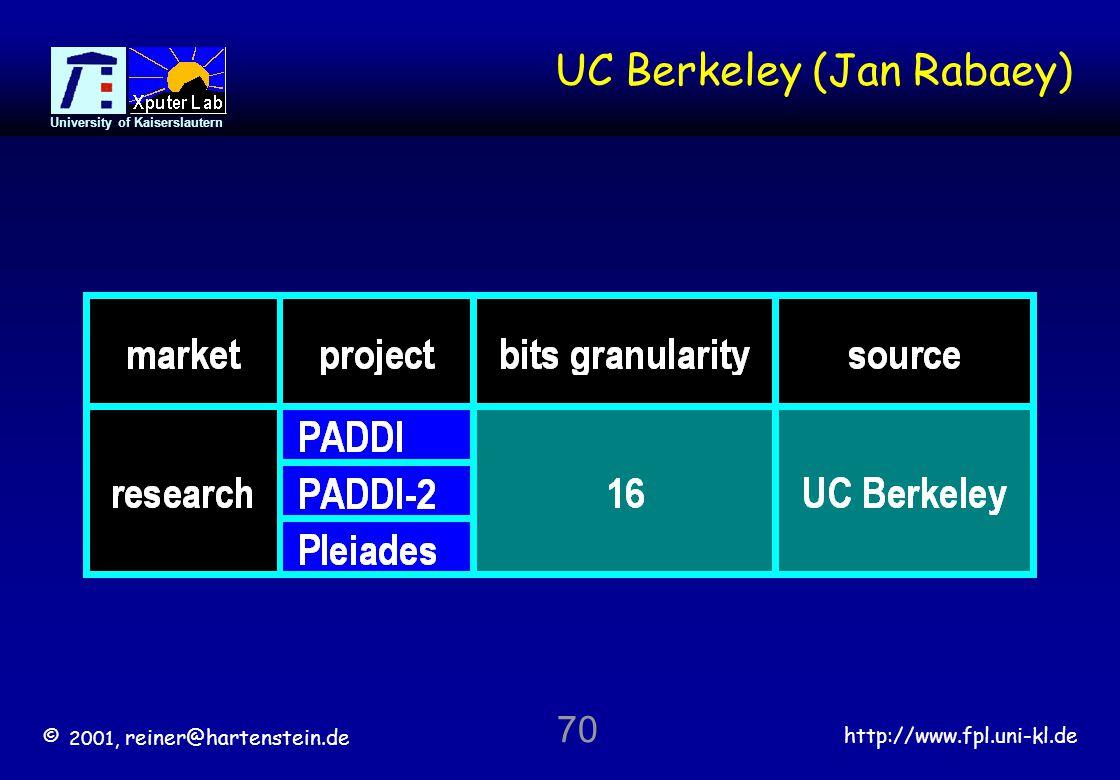 © 2001, reiner@hartenstein.de http://www.fpl.uni-kl.de University of Kaiserslautern 70 UC Berkeley (Jan Rabaey)
