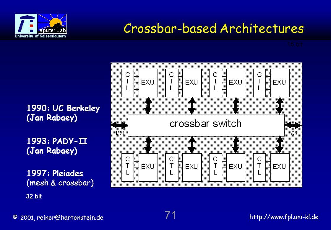 © 2001, reiner@hartenstein.de http://www.fpl.uni-kl.de University of Kaiserslautern 71 Crossbar-based Architectures 1993: PADY-II (Jan Rabaey) 1990: UC Berkeley (Jan Rabaey) 16 bit 1997: Pleiades (mesh & crossbar) 32 bit