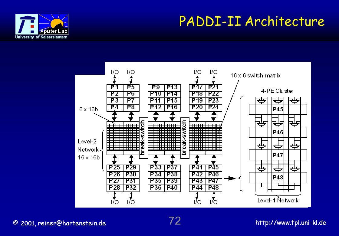 © 2001, reiner@hartenstein.de http://www.fpl.uni-kl.de University of Kaiserslautern 72 PADDI-II Architecture