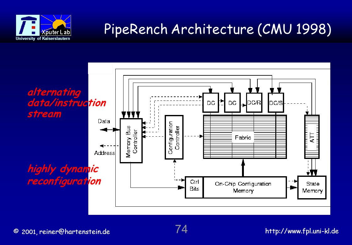 © 2001, reiner@hartenstein.de http://www.fpl.uni-kl.de University of Kaiserslautern 74 PipeRench Architecture (CMU 1998) highly dynamic reconfiguration alternating data/instruction stream