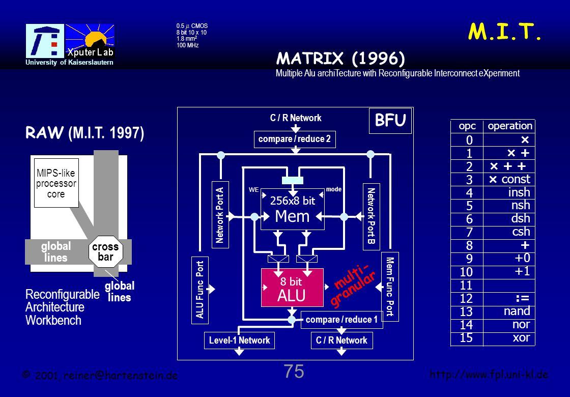 © 2001, reiner@hartenstein.de http://www.fpl.uni-kl.de University of Kaiserslautern 75 M.I.T.